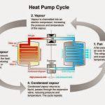 installation boiler Buderus avec 2 ans garantie
