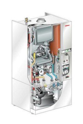 Schéma vue d'interieur pour le fonctionnement de la chaudière